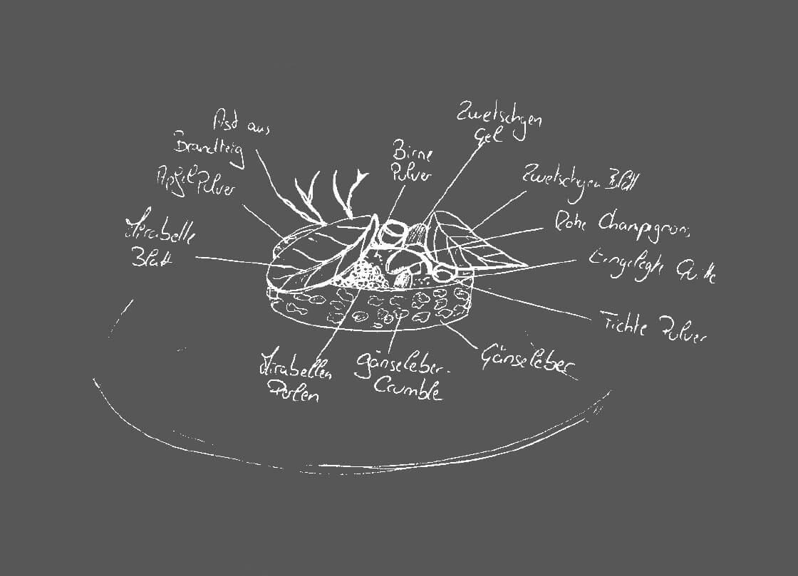 Schwitzers_Sternerestaurant_Gaenseleber_Zeichnung