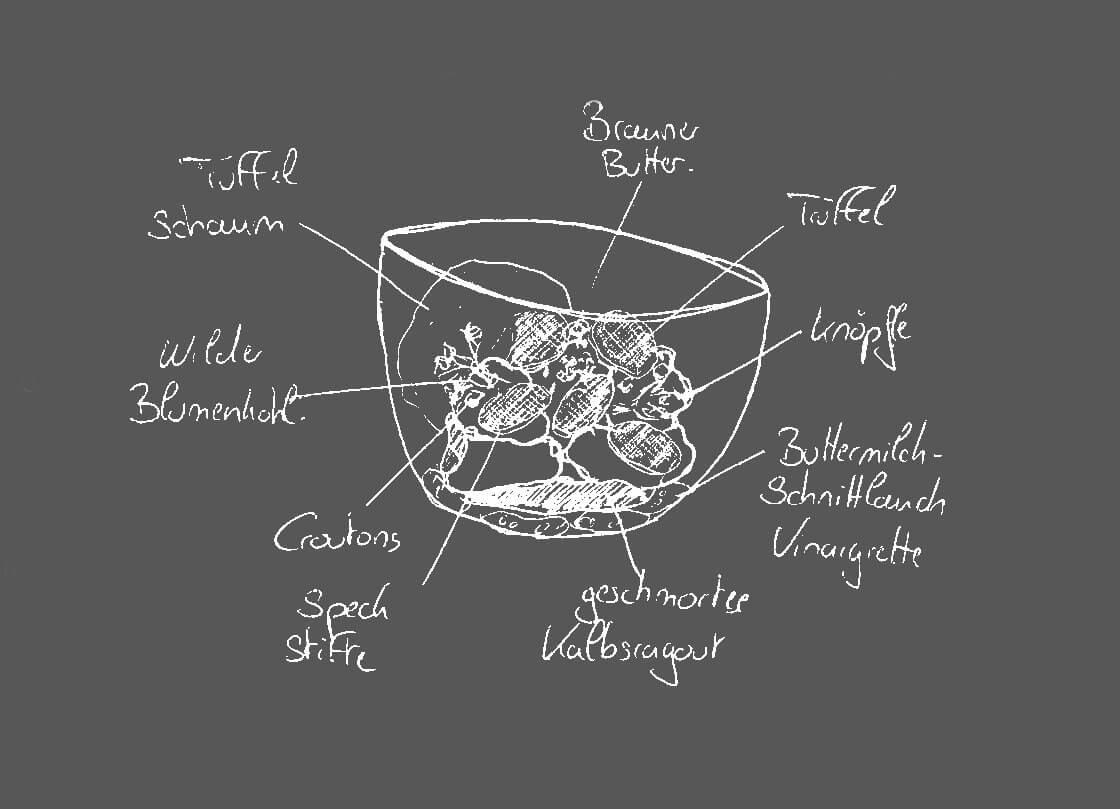 Schwitzers_Sternerestaurant_Knoepfle_Zeichnung