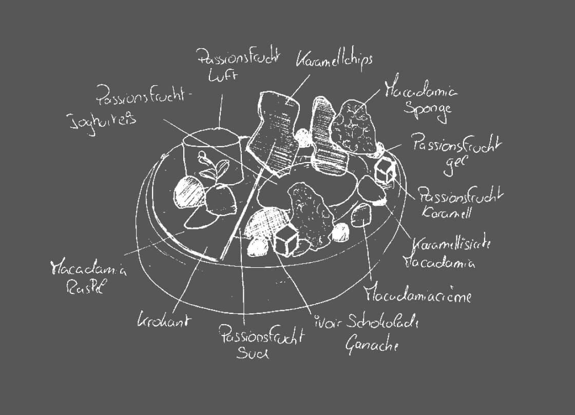 Schwitzers_Sternerestaurant_Macadamia_Zeichnung