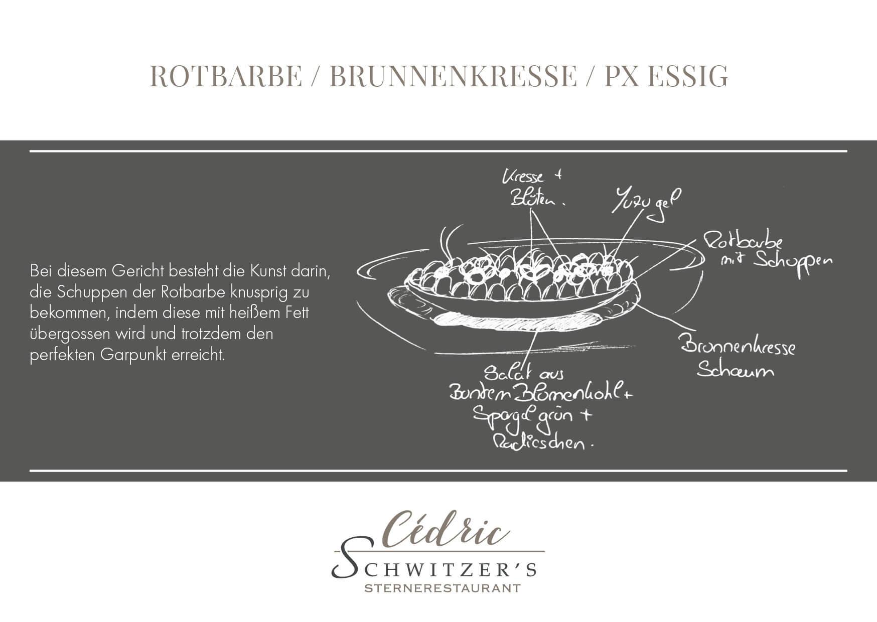 Cedrics_Sternerestaurant_Postkarten_Mai21_RZ14