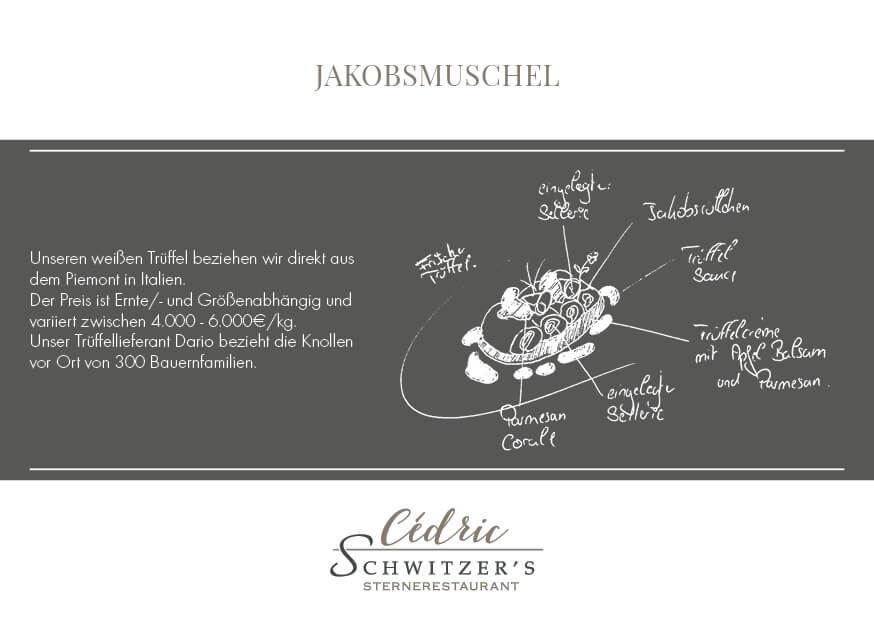 Cedrics_Sternerestaurant_Postkarten_Okt21_RZ26